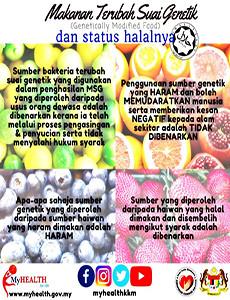 Makanan Dan Status Halal