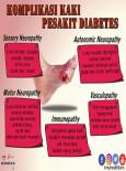 Komplikasi Kaki Pesakit Diabetes