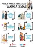 Faktor-faktor Pengabaian Warga Emas