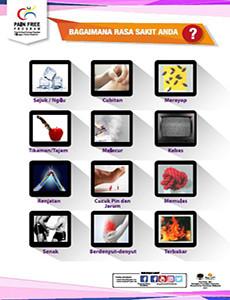 Pain Free - Bagaimana Rasa Sakit Anda (Poster 12)