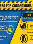 Preventive Measures For Coronavirus Disease 2019 (COVID-19)