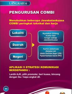 COMBI:Pameran COMBI 11