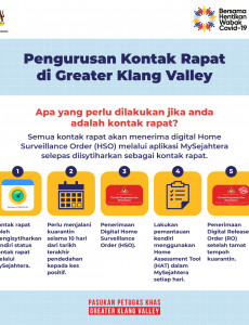 Pengurusan Kontak Rapat di Greater Klang Valley -2