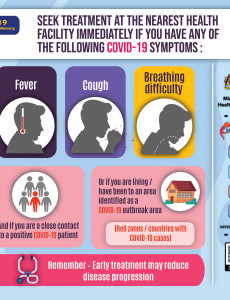 Seek Treatment At The Nearest Health Facility Immediately If You Have Any Of The Following COVId-19 Symptoms
