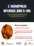 Hepatitis B - infografik 3