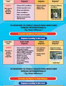 Public Health Risk 5