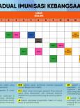 Jadual Imunisasi Kebangsaan Terkini