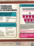 Panduan Disinfeksi Atau Nyahkuman
