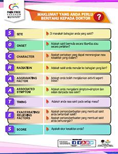 Pain free - Maklumat Yang Anda Perlu Beritahu Kepada Doktor (Poster 11)