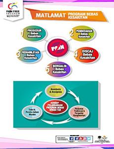 Pain Free - Matlamat Program Bebas Kasakitan (Poster 3)