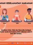 COVID-19 : Pesanan Keselamatan Makanan (8)