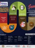 Pusat Promosi Kesihatan Komuniti (iFitEr)
