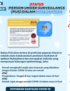 Status Person Under Surveillance (PUS) Dalam MySejahtera (1)