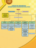 KKM:Pameran Struktur dan Peranan KKM 2