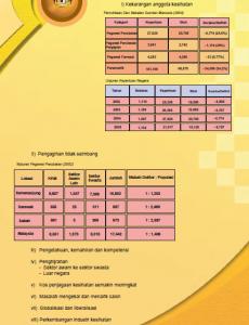 KKM:Pameran Struktur dan Peranan KKM 5