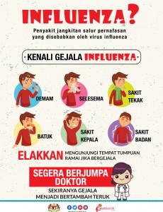 Kenali Gejala Influenza