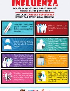 Langkah Pencegahan Bagi Mengelakkan Jangkitan Influenza