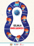 Gejala Influenza