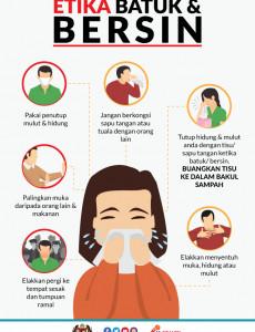 Etika Batuk & Bersin