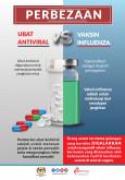 Perbezaan Ubat Antiviral VS Vaksin Influenza