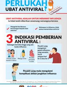 Perlukah Ubat Antiviral?