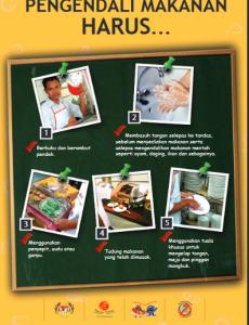 Makanan:Pameran Pengendali Makanan yang Bersih 03