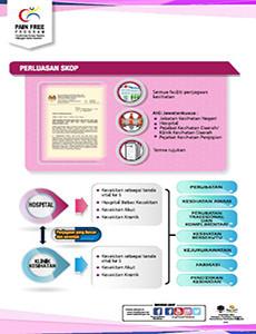 Pain Free - Perluasan Skop (Poster 6)