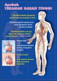 Darah Tinggi:Pameran Tekanan Darah Tinggi 1