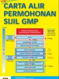GMP:Amalan Pengilangan Yang Baik (GMP) 8