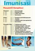Imunisasi 6