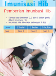 Imunisasi 20