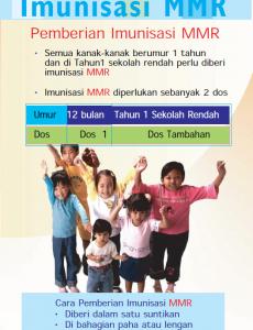 Imunisasi 25