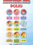 Tanda-Tanda Awal Anak Anda Terkena Penyakit Polio