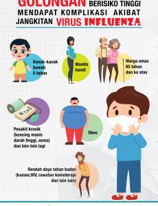 Golongan Berisiko Tinggi Jangkitan Virus Influenza