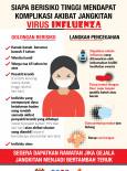 Golongan Berisiko & Langkah Pencegahan Influenza
