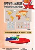 AIDS:Pameran Cegah AIDS : Tunaikan Janji 6