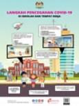Langkah Pencegahan COVID-19 di Sekolah & Tempat Kerja