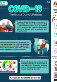 COVID-19 : The Risk of Dialysis Patients (1)