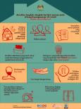 Langkah-Langkah Pengawasan Di Rumah (Home Surveillance)