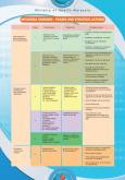 Influenza:Pameran Influenza 5
