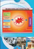 Influenza:Pameran Influenza 9