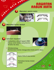 Mata:Pameran Kenali Mata Anda 12