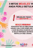 5 Mitos Measles (1)