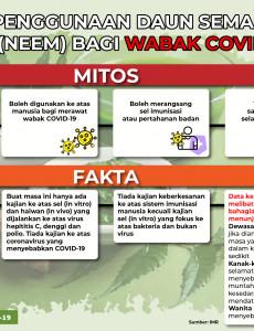 Penggunaan Daun Semambu (Neem) Bagi Wabak COVID-19
