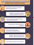 Norma Baharu Di Sekolah : Saranan Kepada Pengusaha Kantin