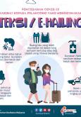 Pencegahan COVID-19. Nasihat Kepada Pelancong Yang Menggunakan Teksi/E-Hailing