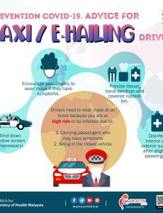 Prevention COVID-19. Advice For Taxi/E-Hailing (Driver)