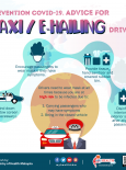 Prevention COVID-19. Advice For Taxi/E-Hailing (Driver)